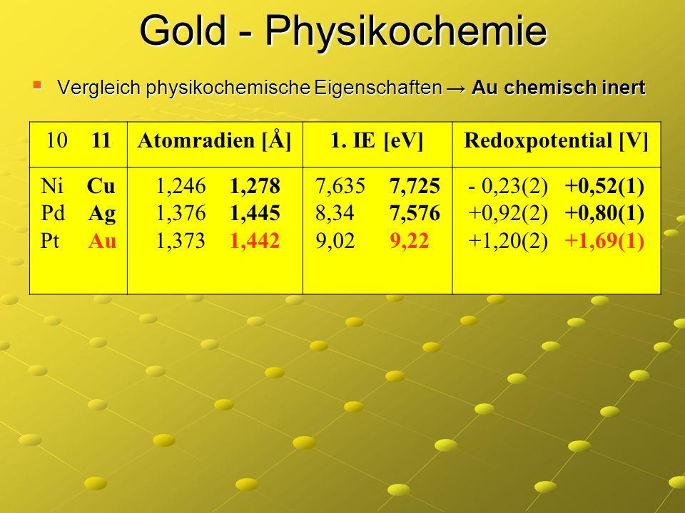 Gold - Physikochemie 10 11 Atomradien [Å] 1. IE [eV]